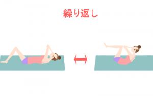 腹筋運動を繰り返す女性のイメージイラスト
