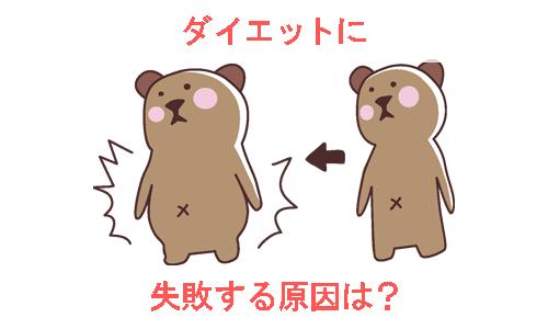ダイエットに失敗したクマのイラスト