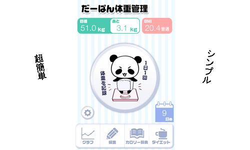 超簡単体重管理ダイエットbyだーぱんアプリを紹介するイラスト