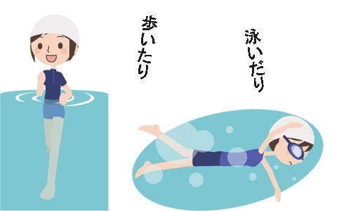 水泳をしている女性が、泳いだり歩いたりしているイラスト