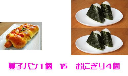 菓子パンとおにぎりを比較した画像