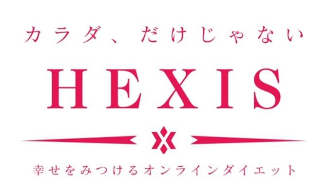 ヘクシスHEXIS